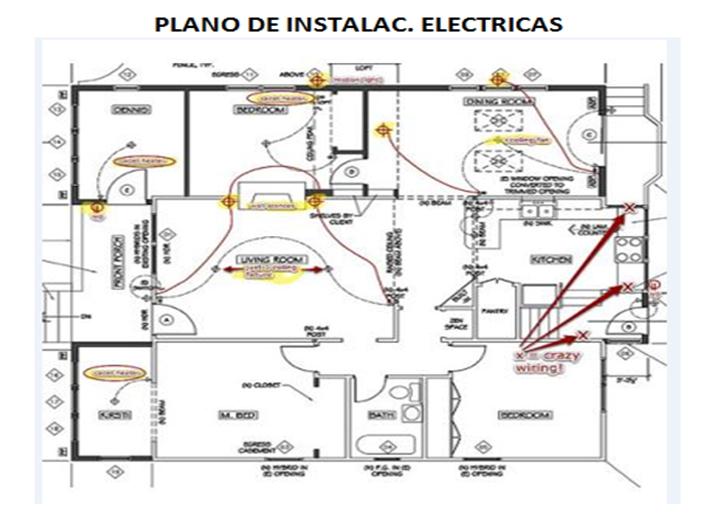 delineaci n de planos de instalaciones